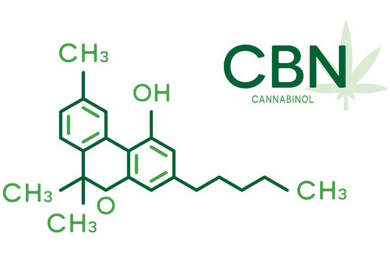 Čo je to CBN? | Cannilav